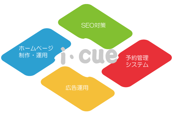 i-cue 4つの大きな特徴